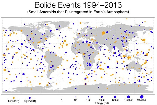 This picture shows the number of asteroids that entered the Earth's atmosphere in the past two decades.